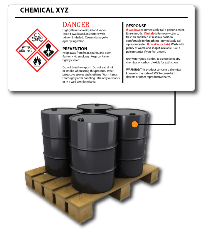 Pallet of chemical drums showing where GHS chemical labels are found